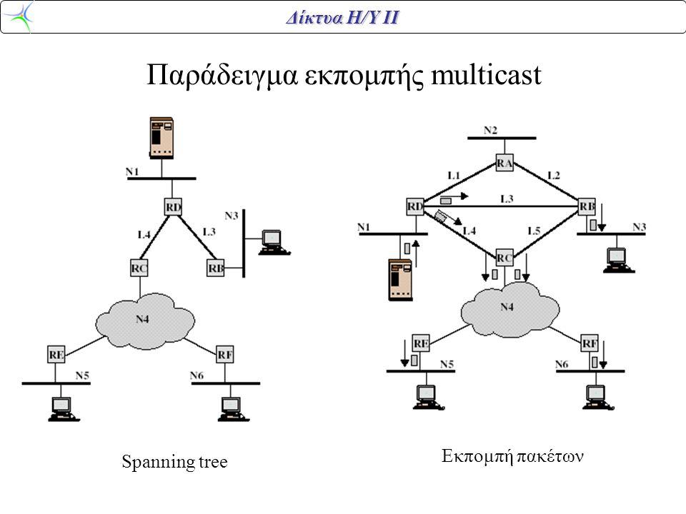 Δίκτυα Η/Υ ΙΙ Spanning tree από τον δρομολογητή C O C πρέπει να υπολογίσει το spanning tree του δικτύου λαμβάνοντας υπόψη του τόσο την πηγή όσο και τον παραλήπτη της εκπομπής.