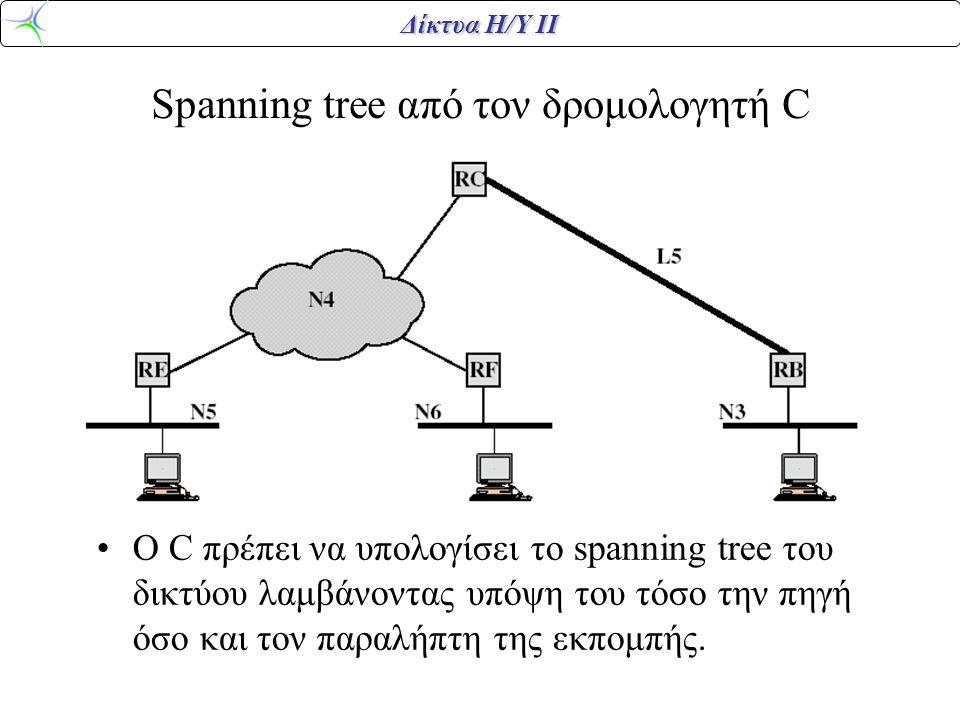 Δίκτυα Η/Υ ΙΙ Απαιτήσεις για Multicasting Η ύπαρξη κατάλληλων διευθύνσεων (π.χ.
