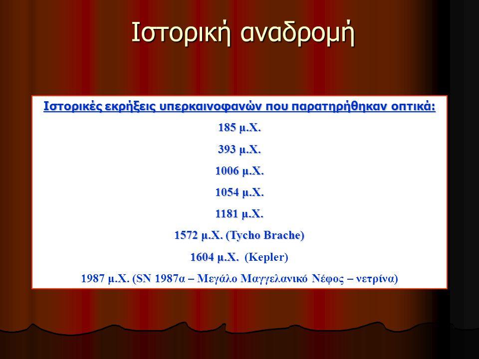 Ιστορική αναδρομή Ιστορικές εκρήξεις υπερκαινοφανών που παρατηρήθηκαν οπτικά: 185 μ.Χ. 393 μ.Χ. 1006 μ.Χ. 1054 μ.Χ. 1181 μ.Χ. 1572 μ.Χ. (Tycho Brache)