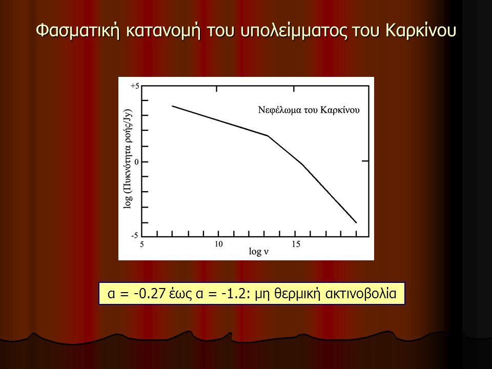 Φασματική κατανομή του υπολείμματος του Καρκίνου α = -0.27 έως α = -1.2: μη θερμική ακτινοβολία