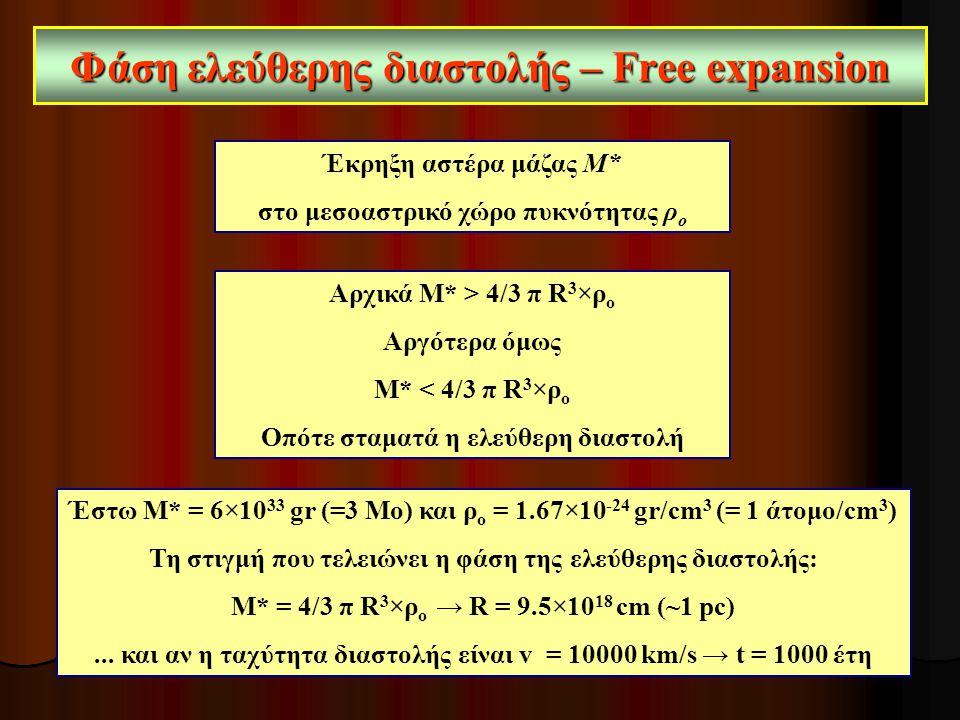 Φάση ελεύθερης διαστολής – Free expansion Έκρηξη αστέρα μάζας Μ* στο μεσοαστρικό χώρο πυκνότητας ρ ο Αρχικά Μ* > 4/3 π R 3 ×ρ ο Αργότερα όμως Μ* < 4/3 π R 3 ×ρ ο Οπότε σταματά η ελεύθερη διαστολή Έστω Μ* = 6×10 33 gr (=3 Μο) και ρ ο = 1.67×10 -24 gr/cm 3 (= 1 άτομο/cm 3 ) Τη στιγμή που τελειώνει η φάση της ελεύθερης διαστολής: Μ* = 4/3 π R 3 ×ρ ο → R = 9.5×10 18 cm (~1 pc)...
