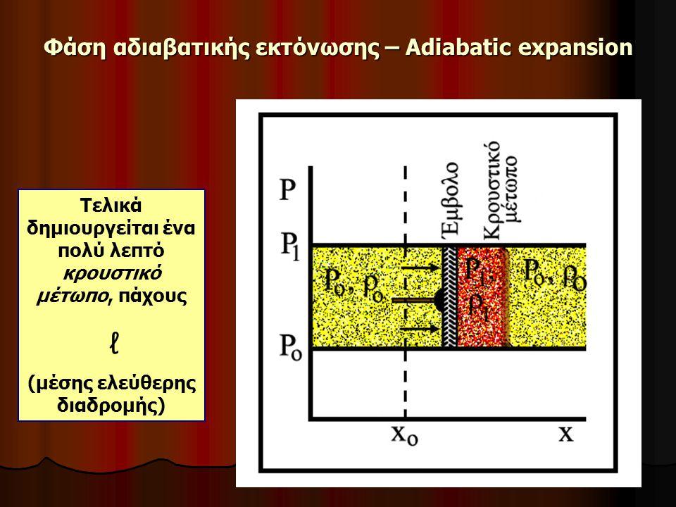 Φάση αδιαβατικής εκτόνωσης – Adiabatic expansion Τελικά δημιουργείται ένα πολύ λεπτό κρουστικό μέτωπο, πάχους ℓ (μέσης ελεύθερης διαδρομής)