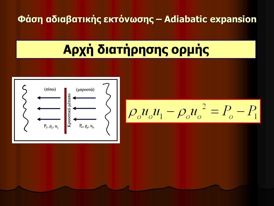 Φάση αδιαβατικής εκτόνωσης – Adiabatic expansion Αρχή διατήρησης ορμής