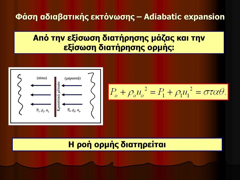 Φάση αδιαβατικής εκτόνωσης – Adiabatic expansion Από την εξίσωση διατήρησης μάζας και την εξίσωση διατήρησης ορμής: Η ροή ορμής διατηρείται