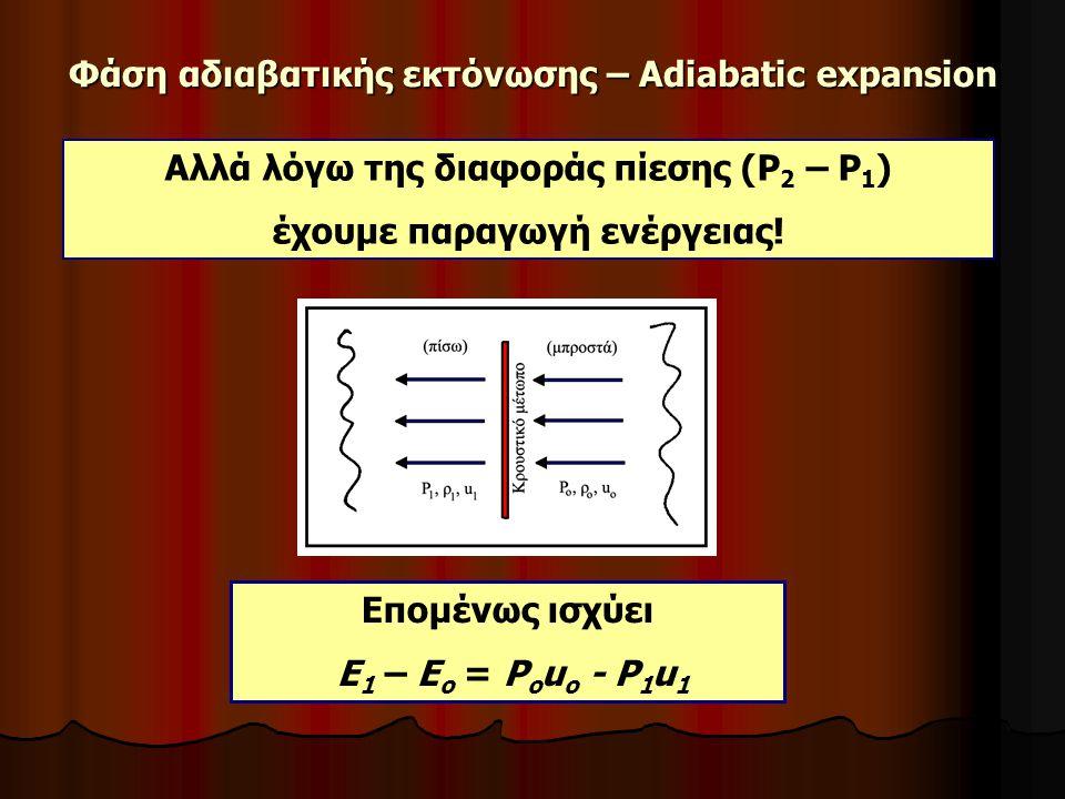 Φάση αδιαβατικής εκτόνωσης – Adiabatic expansion Αλλά λόγω της διαφοράς πίεσης (P 2 – P 1 ) έχουμε παραγωγή ενέργειας! Επομένως ισχύει Ε 1 – Ε ο = Ρ ο