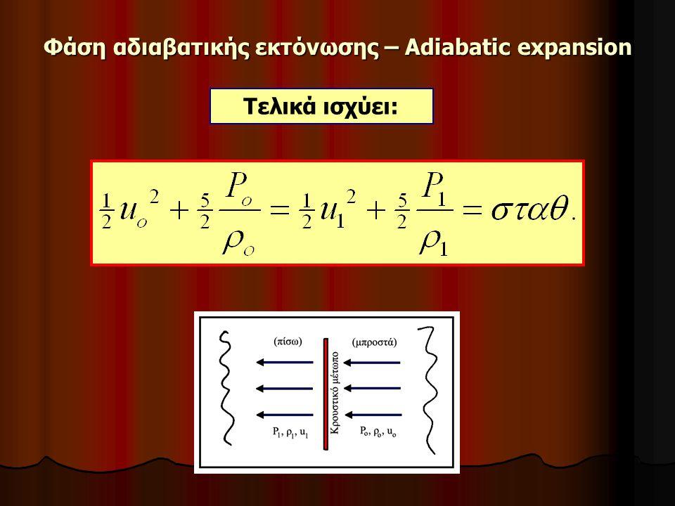 Φάση αδιαβατικής εκτόνωσης – Adiabatic expansion Τελικά ισχύει: