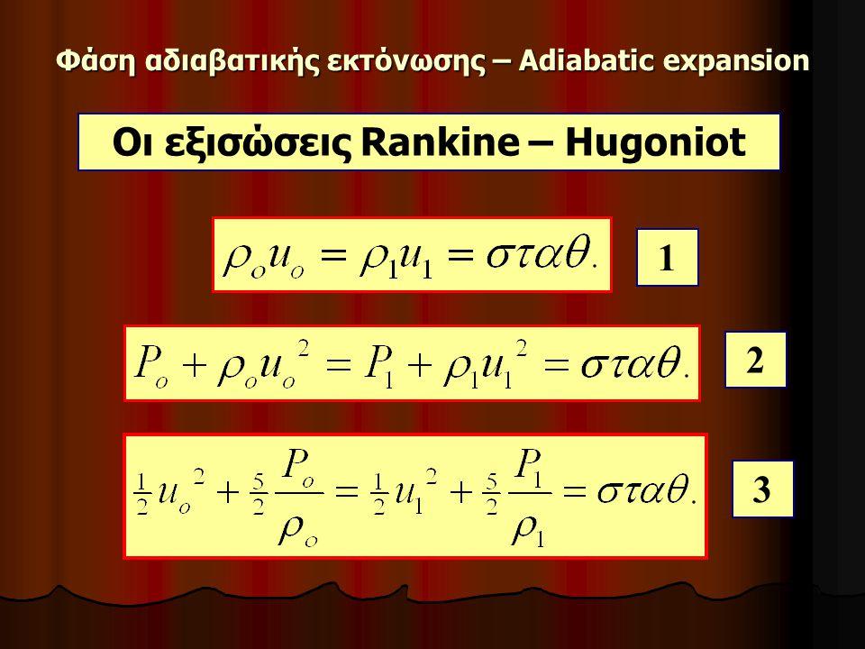 Φάση αδιαβατικής εκτόνωσης – Adiabatic expansion Οι εξισώσεις Rankine – Hugοniοt 1 2 3