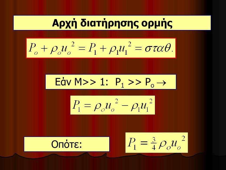 Εάν Μ>> 1: Ρ 1 >> Ρ ο  Οπότε: Αρχή διατήρησης ορμής
