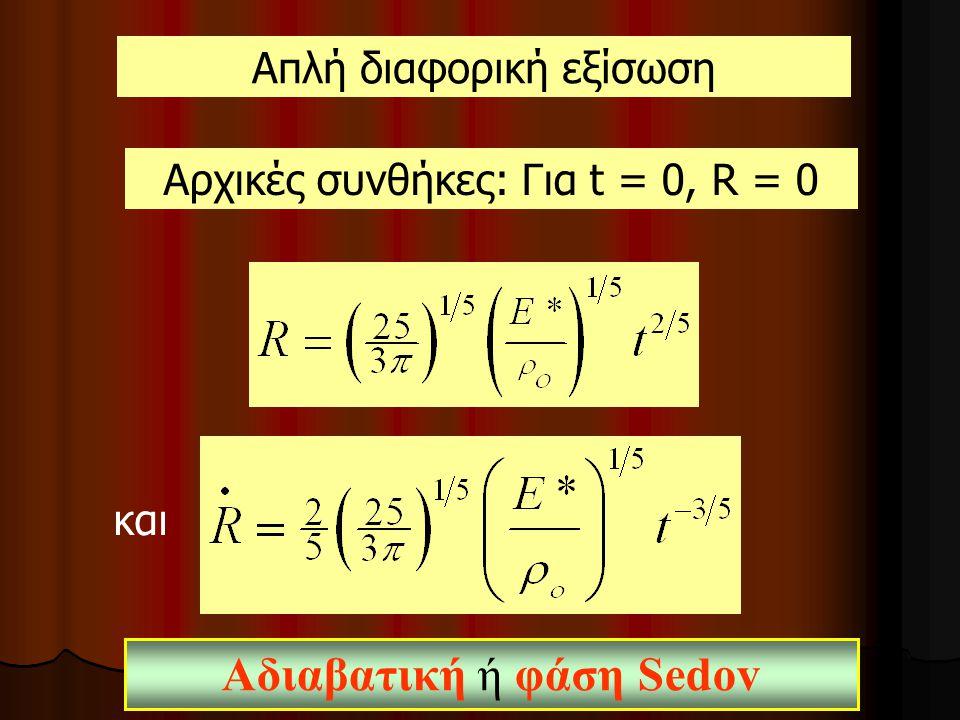 Απλή διαφορική εξίσωση Αρχικές συνθήκες: Για t = 0, R = 0 και Αδιαβατική ή φάση Sedov