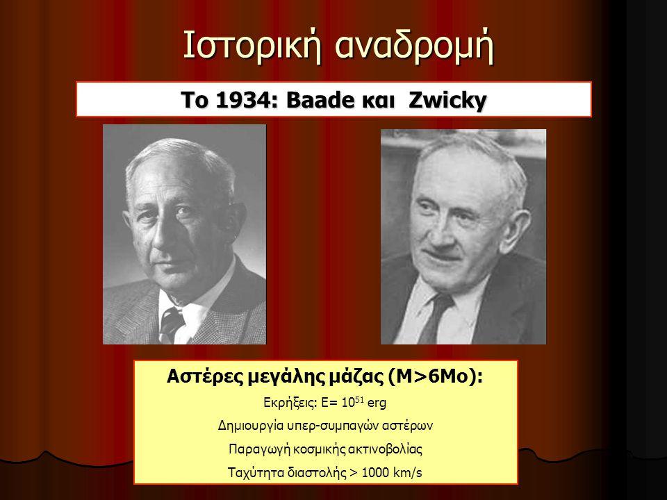 Ιστορική αναδρομή Το 1934: Baade και Zwicky Αστέρες μεγάλης μάζας (Μ>6Μο): Εκρήξεις: Ε= 10 51 erg Δημιουργία υπερ-συμπαγών αστέρων Παραγωγή κοσμικής ακτινοβολίας Ταχύτητα διαστολής > 1000 km/s