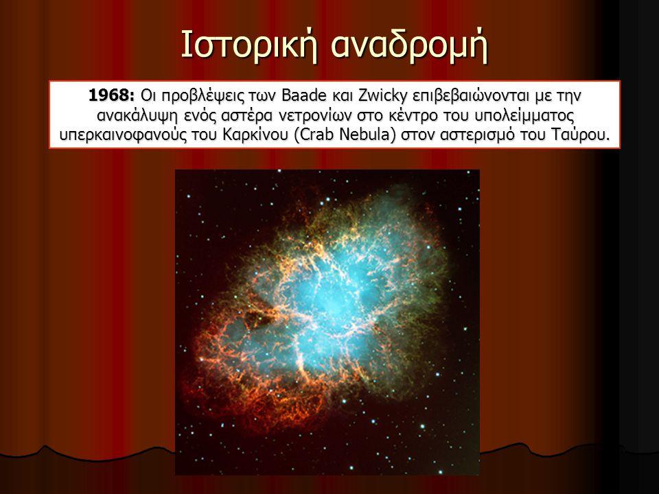 Ιστορική αναδρομή 1968: Οι προβλέψεις των Baade και Zwicky επιβεβαιώνονται με την ανακάλυψη ενός αστέρα νετρονίων στο κέντρο του υπολείμματος υπερκαινοφανούς του Καρκίνου (Crab Nebula) στον αστερισμό του Ταύρου.