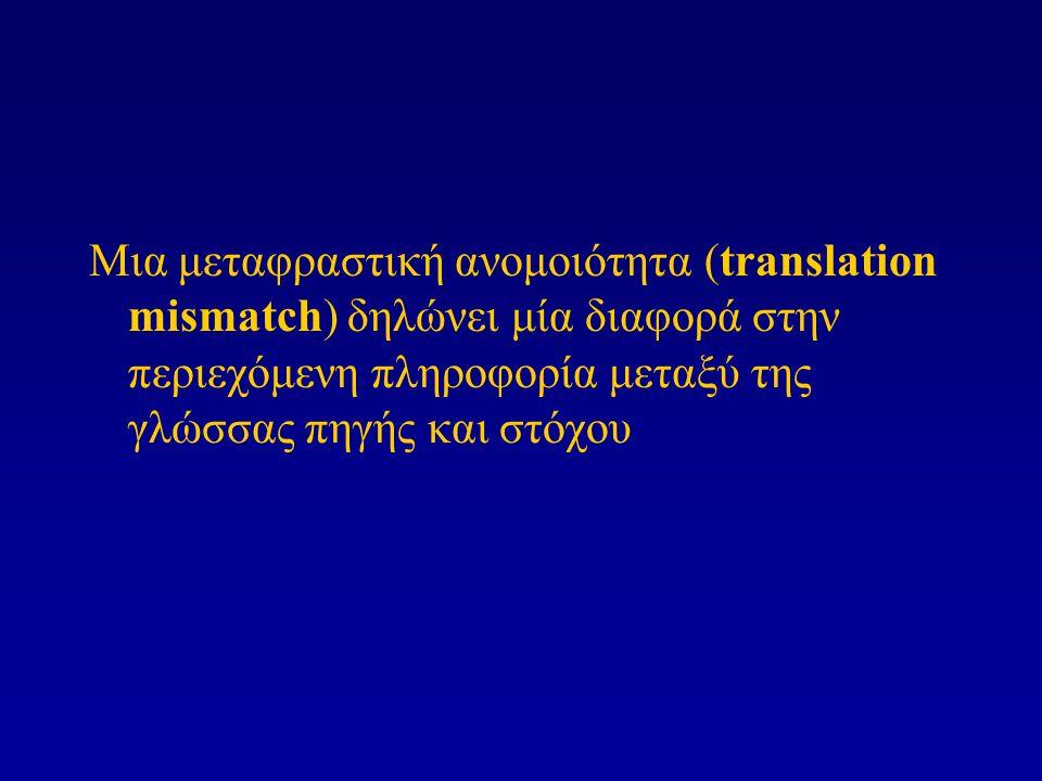 Μια μεταφραστική ανομοιότητα (translation mismatch) δηλώνει μία διαφορά στην περιεχόμενη πληροφορία μεταξύ της γλώσσας πηγής και στόχου