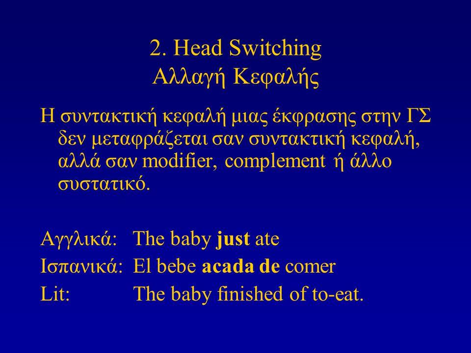 2. Head Switching Αλλαγή Κεφαλής Η συντακτική κεφαλή μιας έκφρασης στην ΓΣ δεν μεταφράζεται σαν συντακτική κεφαλή, αλλά σαν modifier, complement ή άλλ