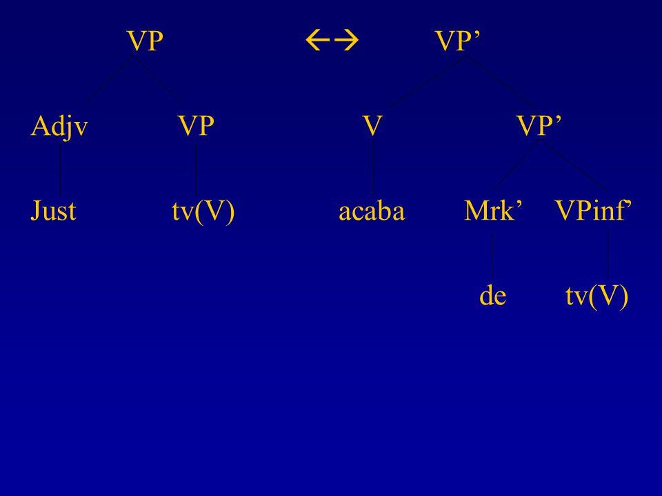 VP  VP' Adjv VP V VP' Just tv(V) acaba Mrk' VPinf' de tv(V)