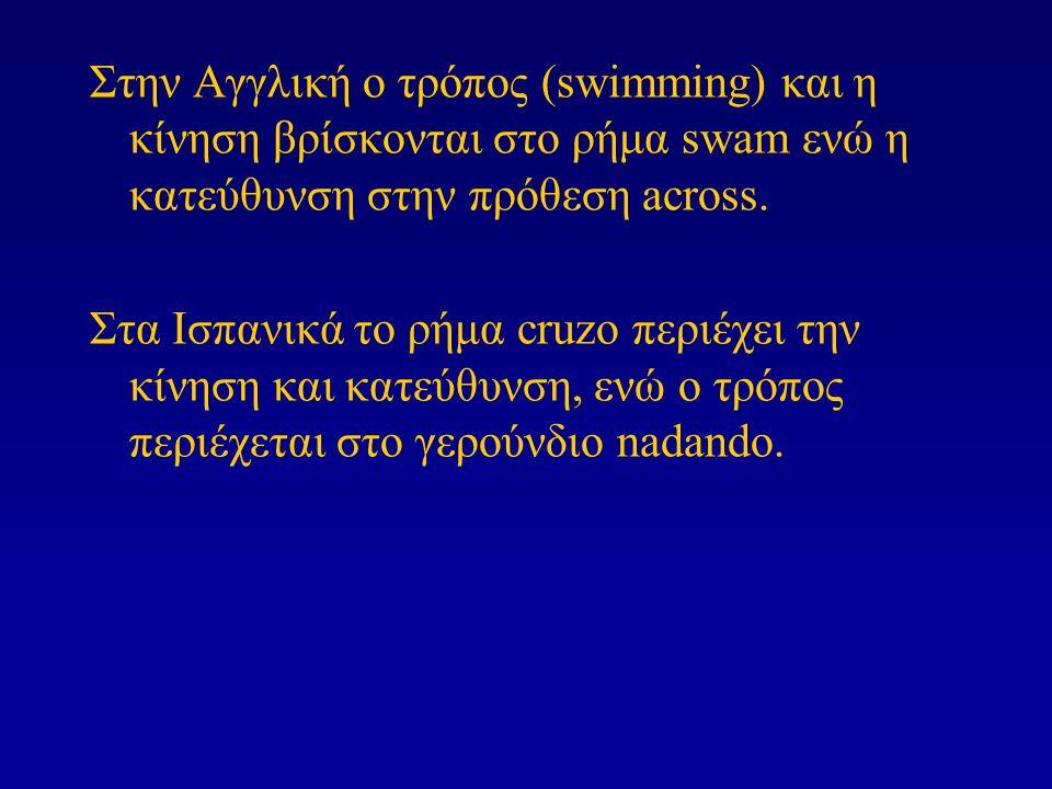 Στην Αγγλική ο τρόπος (swimming) και η κίνηση βρίσκονται στο ρήμα swam ενώ η κατεύθυνση στην πρόθεση across. Στα Ισπανικά το ρήμα cruzo περιέχει την κ