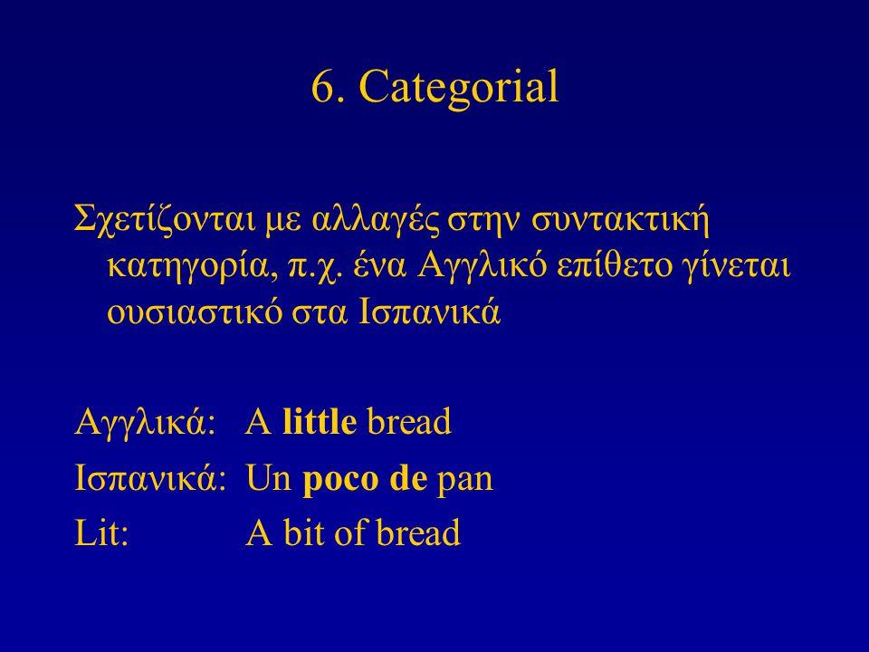 6. Categorial Σχετίζονται με αλλαγές στην συντακτική κατηγορία, π.χ. ένα Αγγλικό επίθετο γίνεται ουσιαστικό στα Ισπανικά Αγγλικά: A little bread Ισπαν
