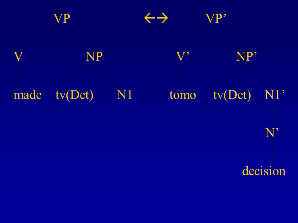 VP  VP' V NP V' NP' made tv(Det) N1 tomo tv(Det) N1' N' decision
