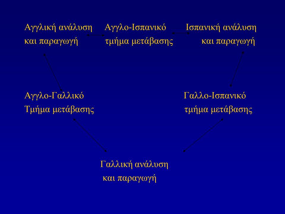 Μια μεταφραστική διαφοροποίηση (translation divergence) δηλώνει ότι η έννοια δίνεται από την μετάφραση παρόλο που η συντακτική δομή και η σημασιολογική κατανομή των τμημάτων με νόημα είναι διαφορετικά στις δύο γλώσσες.