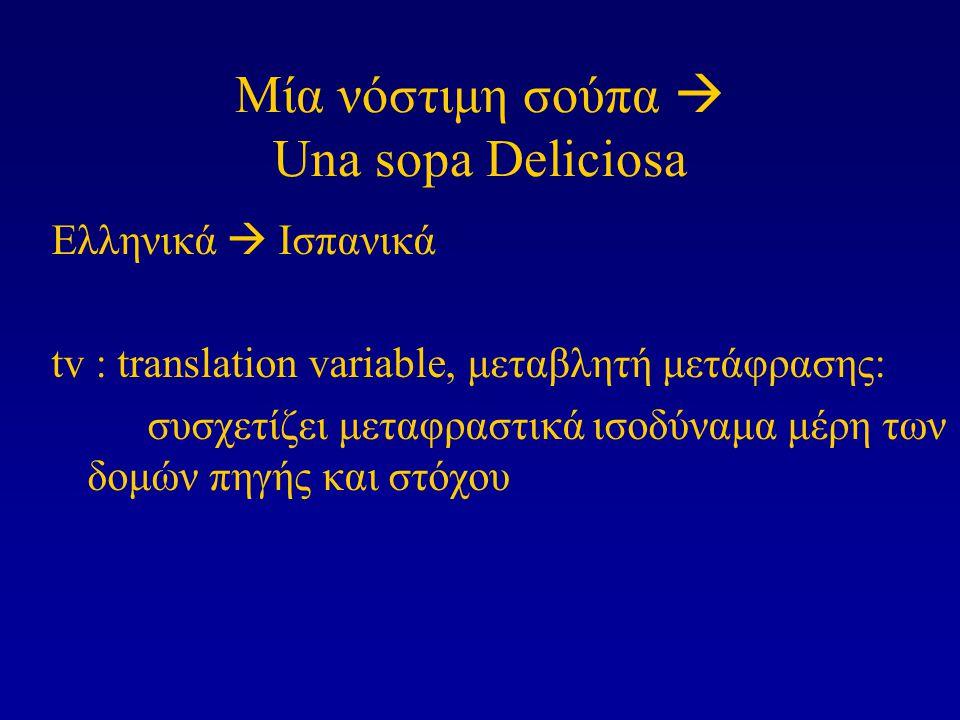 Μία νόστιμη σούπα  Una sopa Deliciosa Ελληνικά  Ισπανικά tv : translation variable, μεταβλητή μετάφρασης: συσχετίζει μεταφραστικά ισοδύναμα μέρη των