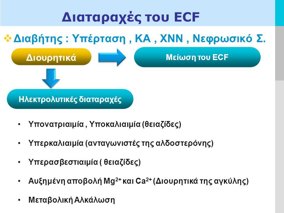 LOGO Διαταραχές του ECF  Διαβήτης : Υπέρταση, ΚΑ, ΧΝΝ, Νεφρωσικό Σ. Διουρητικά Ηλεκτρολυτικές διαταραχές Μείωση του ECF Υπονατριαιμία, Υποκαλιαιμία (