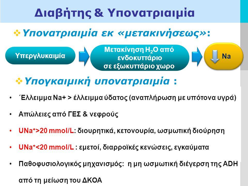 LOGO Διαβήτης & Υπονατριαιμία  Υπονατριαιμία εκ «μετακινήσεως»: Υπεργλυκαιμία Μετακίνηση Η 2 Ο από ενδοκυττάριο σε εξωκυττάριο χωρο Νa  Υπογκαιμική υπονατριαιμία : ΄Eλλειμμα Na+ > έλλειμμα ύδατος (αναπλήρωση με υπότονα υγρά) Απώλειες από ΓΕΣ & νεφρούς UNa + >20 mmol/L: διουρητικά, κετονουρία, ωσμωτική διούρηση UNa + <20 mmol/L : εμετοί, διαρροϊκές κενώσεις, εγκαύματα Παθοφυσιολογικός μηχανισμός: η μη ωσμωτική διέγερση της ADH από τη μείωση του ΔΚΟΑ