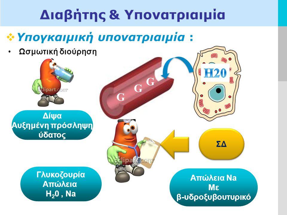 LOGO Διαβήτης & Υπονατριαιμία  Υπογκαιμική υπονατριαιμία : Ωσμωτική διούρηση Γλυκοζουρία Απώλεια Η 2 0, Na Απώλεια Na Με β-υδροξυβουτυρικό G G G ΣΔ Δίψα Αυξημένη πρόσληψη ύδατος