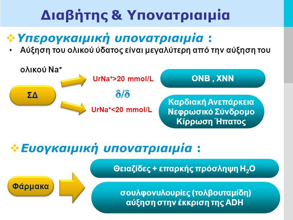 LOGO Διαβήτης & Υπονατριαιμία  Υπερογκαιμική υπονατριαιμία : Αύξηση του ολικού ύδατος είναι μεγαλύτερη από την αύξηση του ολικού Na + ΣΔ UrNa + >20 mmol/L UrNa + <20 mmol/L ΟΝΒ, ΧΝΝ Καρδιακή Ανεπάρκεια Νεφρωσικό Σύνδρομο Κίρρωση Ήπατος  Ευογκαιμική υπονατριαιμία : Φάρμακα Θειαζίδες + επαρκής πρόσληψη Η 2 Ο σουλφονυλουρίες (τολβουταμίδη) αύξηση στην έκκριση της ADH