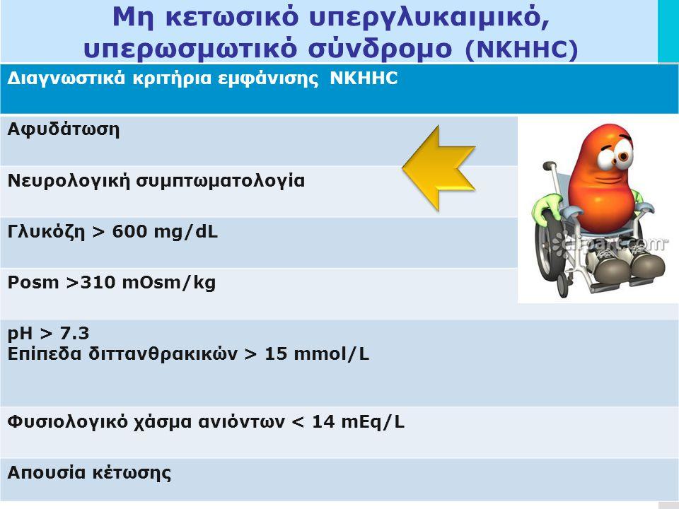 LOGO Μη κετωσικό υπεργλυκαιμικό, υπερωσμωτικό σύνδρομο (NKHHC) Na+ / K+ ≈ φυσιολογικά Ουρία ≈ αυξημένη & έλλειμμα ύδατος ≈ 8-10 L Αιτίες : οι σοβαρές λοιμώξεις, o αρρύθμιστος διαβήτης, φάρμακα (γλυκοκορτικοειδή, διουρητικά) Χορήγησης υγρών ≈ 2-3 L NaCI 0,9% τις πρώτες 1-2 ώρες ΑΠΟΦΥΓΗ της γρήγορη ελάττωσης της ωσμωτικότητας του πλάσματος ΚΙΝΔΥΝΟΣ εγκεφαλικού οιδήματος Η ΥΠΕΡΝΑΤΡΙΑΙΜΙΑ σχετίζεται με την εμφανιση συμπτωματων από ΚΝΣ Διαγνωστικά κριτήρια εμφάνισης NKHHC Αφυδάτωση Νευρολογική συμπτωματολογία Γλυκόζη > 600 mg/dL Posm >310 mOsm/kg pH > 7.3 Επίπεδα διττανθρακικών > 15 mmol/L Φυσιολογικό χάσμα ανιόντων < 14 mEq/L Απουσία κέτωσης
