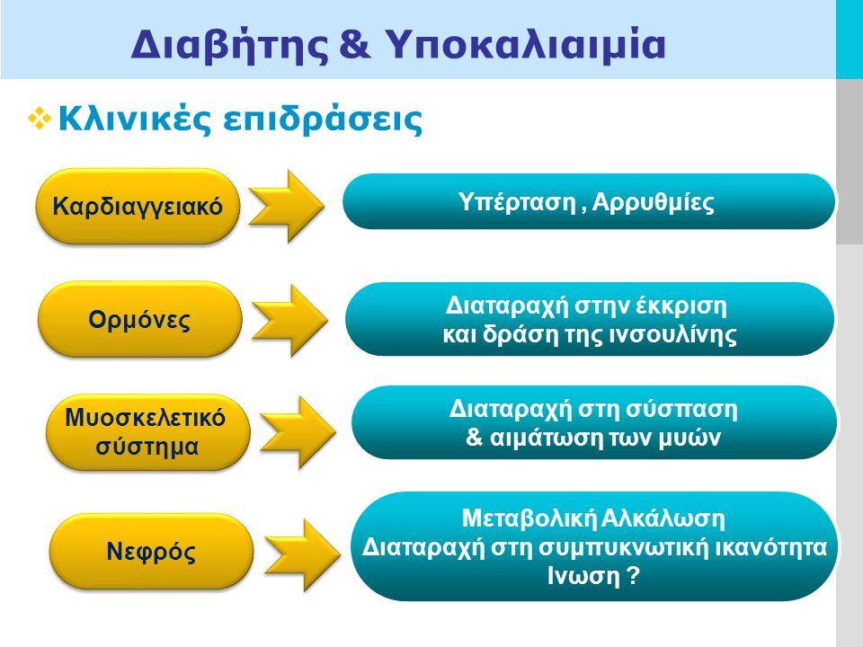 LOGO Διαβήτης & Υποκαλιαιμία  Κλινικές επιδράσεις Καρδιαγγειακό Υπέρταση, Αρρυθμίες Ορμόνες Διαταραχή στην έκκριση και δράση της ινσουλίνης Μυοσκελετικό σύστημα Μυοσκελετικό σύστημα Διαταραχή στη σύσπαση & αιμάτωση των μυών Νεφρός Μεταβολική Αλκάλωση Διαταραχή στη συμπυκνωτική ικανότητα Ινωση ?