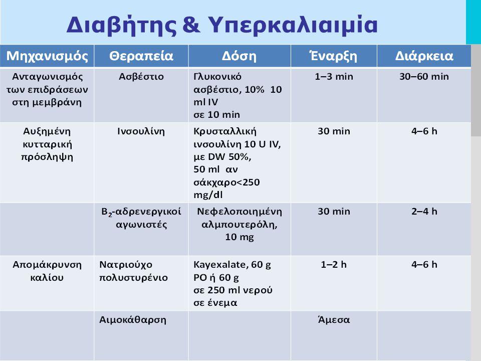 LOGO Διαβήτης & Υπερκαλιαιμία