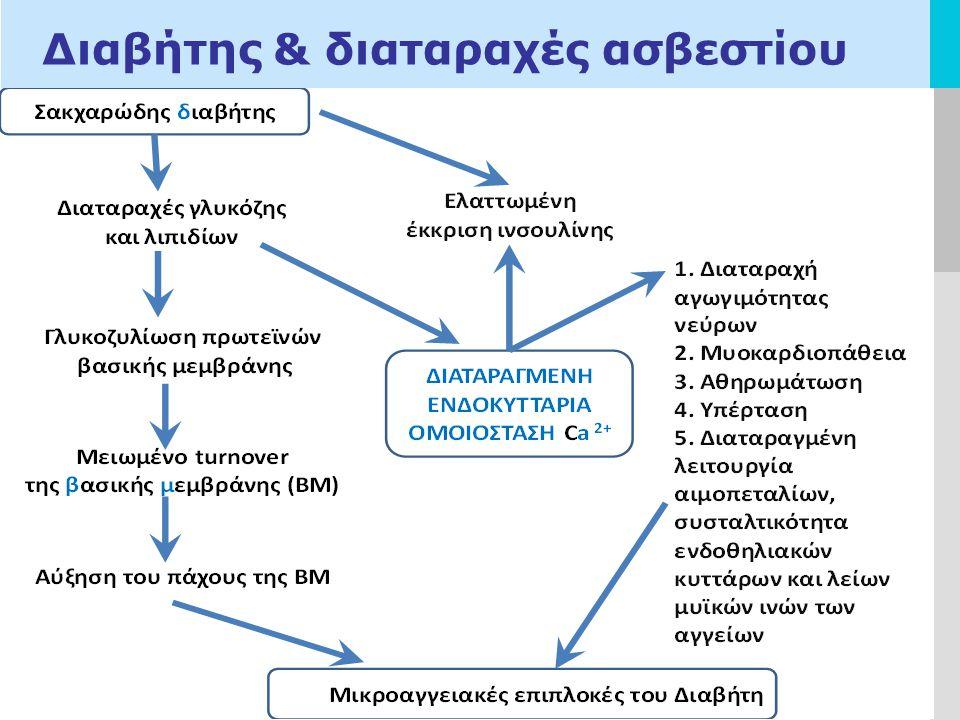 LOGO Διαβήτης & διαταραχές ασβεστίου