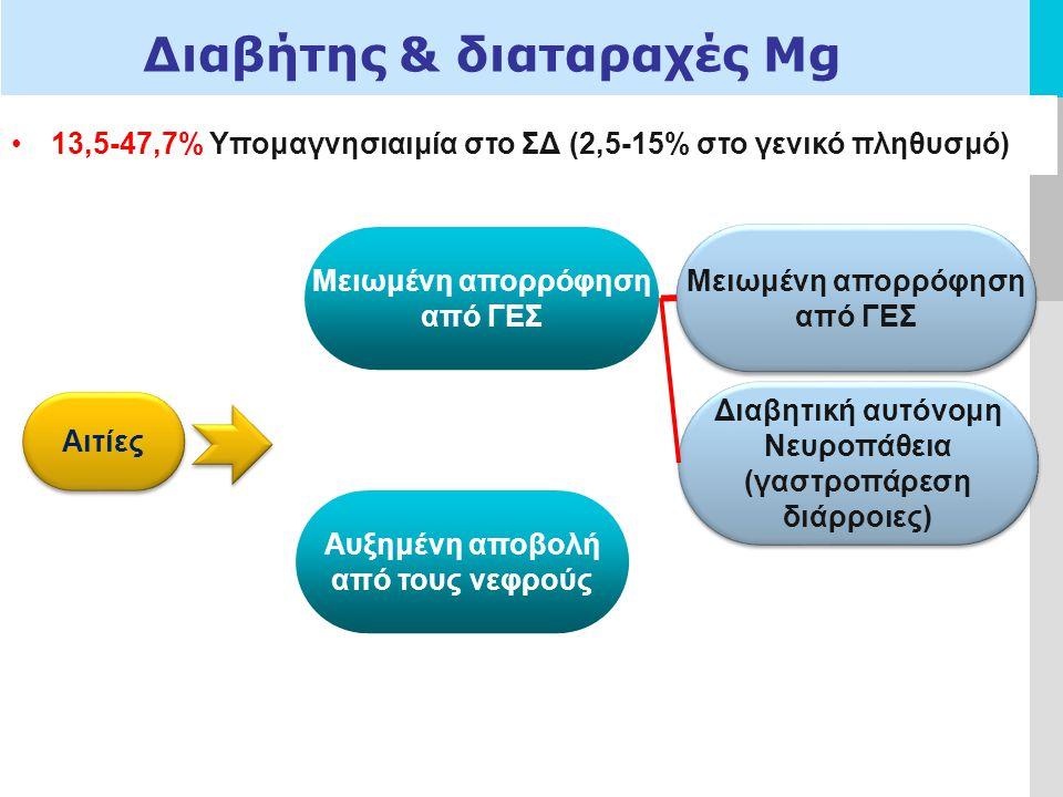 LOGO Διαβήτης & διαταραχές Μg 13,5-47,7% Υπομαγνησιαιμία στο ΣΔ (2,5-15% στο γενικό πληθυσμό) Αιτίες Μειωμένη απορρόφηση από ΓΕΣ Αυξημένη αποβολή από τους νεφρούς Μειωμένη απορρόφηση από ΓΕΣ Μειωμένη απορρόφηση από ΓΕΣ Διαβητική αυτόνομη Νευροπάθεια (γαστροπάρεση διάρροιες) Διαβητική αυτόνομη Νευροπάθεια (γαστροπάρεση διάρροιες)
