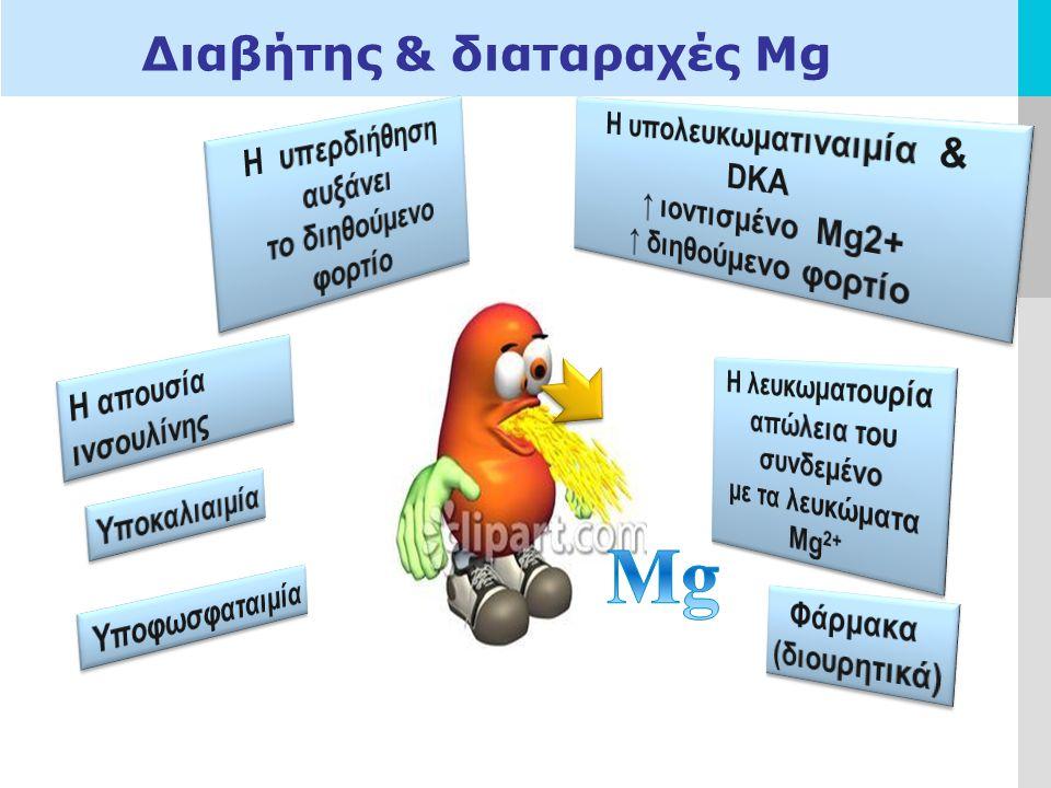 LOGO Διαβήτης & διαταραχές Μg