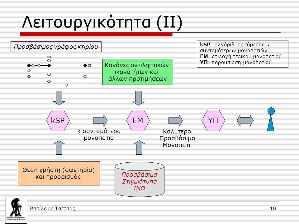 Βασίλειος Τσέτσος 10 Λειτουργικότητα (II) kSP ΕΜ Κανόνες αντιληπτικών ικανοτήτων και άλλων προτιμήσεων Θέση χρήστη (αφετηρία) και προορισμός ΥΠ Καλύτερο Προσβάσιμο Μονοπάτι k συντομότερα μονοπάτια Προσβάσιμος γράφος κτιρίου kSP: αλγόριθμος εύρεσης k συντομότερων μονοπατιών ΕΜ: επιλογή τελικού μονοπατιού ΥΠ: παρουσίαση μονοπατιού Προσβάσιμα Στιγμιότυπα INO
