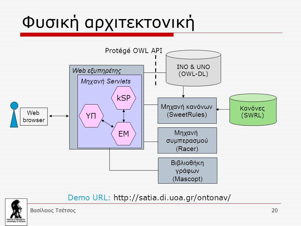 Βασίλειος Τσέτσος 20 Φυσική αρχιτεκτονική ΥΠ ΕΜ kSP Kανόνες (SWRL) INO & UNO (OWL-DL) Μηχανή Servlets Web εξυπηρέτης Μηχανή κανόνων (SweetRules) Web browser Μηχανή συμπερασμού (Racer) Demo URL: http://satia.di.uoa.gr/ontonav/ Protégé OWL API Βιβλιοθήκη γράφων (Mascopt)