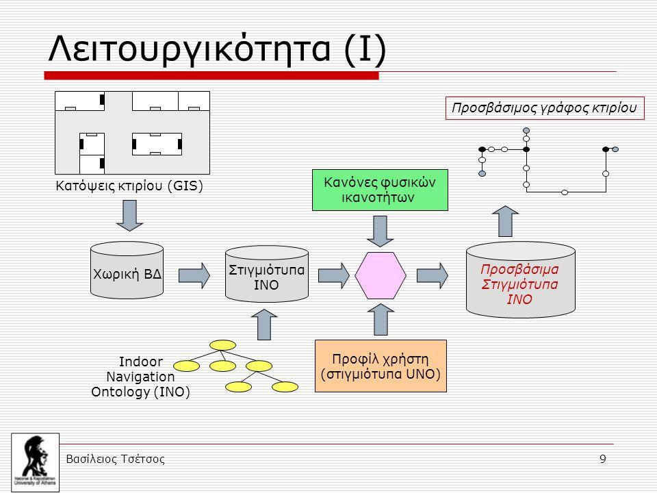 Βασίλειος Τσέτσος 9 Λειτουργικότητα (I) Χωρική ΒΔ Κατόψεις κτιρίου (GIS) Indoor Navigation Ontology (INO) Στιγμιότυπα INO Προφίλ χρήστη (στιγμιότυπα UNO) Προσβάσιμα Στιγμιότυπα INO Προσβάσιμος γράφος κτιρίου Κανόνες φυσικών ικανοτήτων
