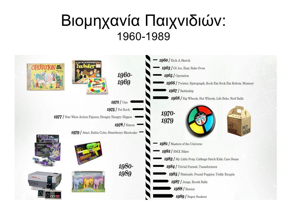 Βιομηχανία Παιχνιδιών: 1960-1989