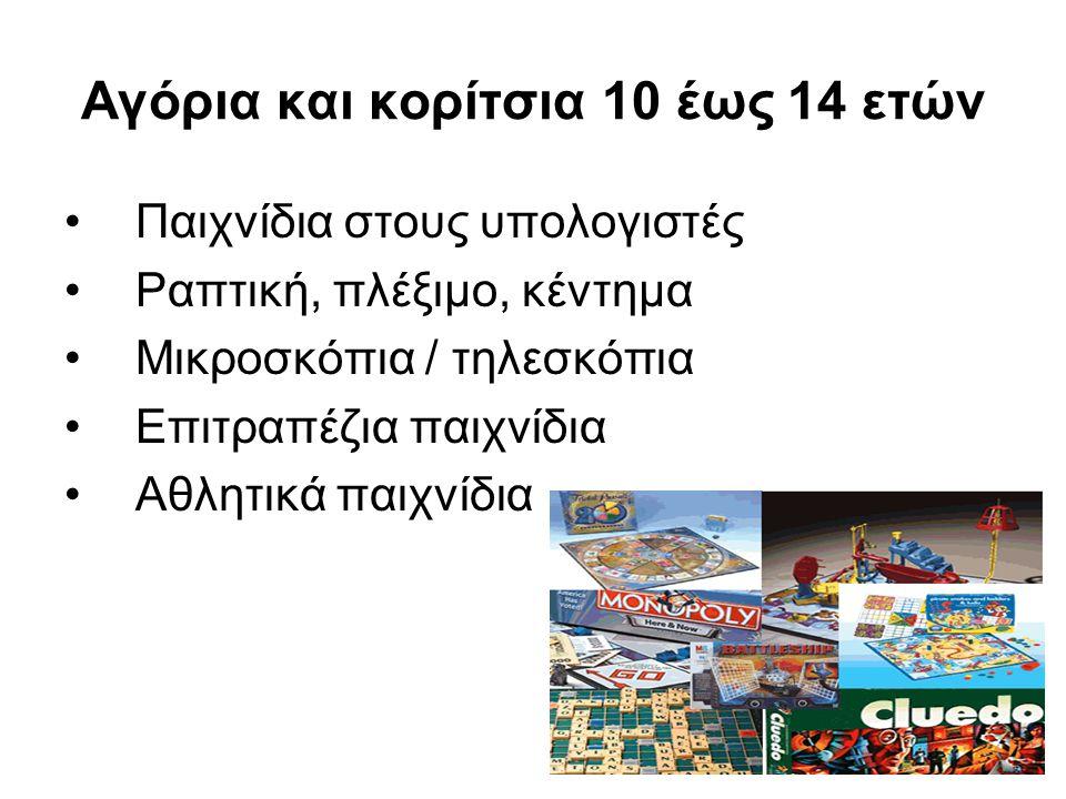 Αγόρια και κορίτσια 10 έως 14 ετών Παιχνίδια στους υπολογιστές Ραπτική, πλέξιμο, κέντημα Μικροσκόπια / τηλεσκόπια Επιτραπέζια παιχνίδια Αθλητικά παιχν