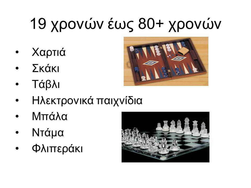 19 χρονών έως 80+ χρονών Χαρτιά Σκάκι Τάβλι Ηλεκτρονικά παιχνίδια Μπάλα Ντάμα Φλιπεράκι