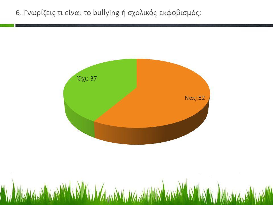6. Γνωρίζεις τι είναι το bullying ή σχολικός εκφοβισμός;
