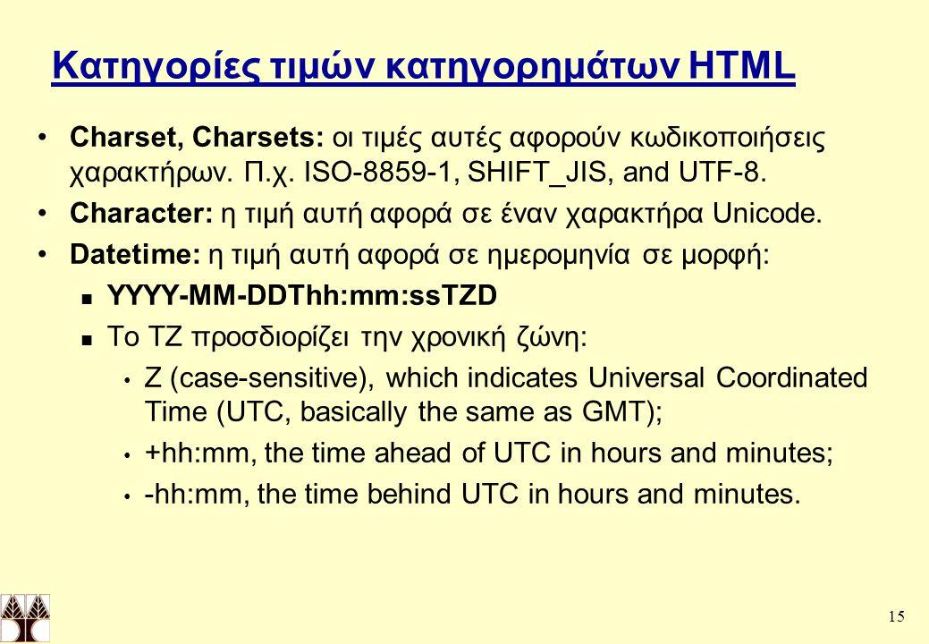 15 Κατηγορίες τιμών κατηγορημάτων HTML Charset, Charsets: οι τιμές αυτές αφορούν κωδικοποιήσεις χαρακτήρων.