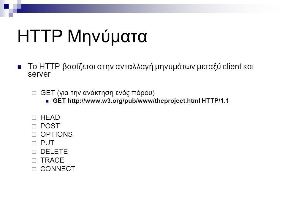 HTTP Μηνύματα Το HTTP βασίζεται στην ανταλλαγή μηνυμάτων μεταξύ client και server  GET (για την ανάκτηση ενός πόρου) GET http://www.w3.org/pub/www/th