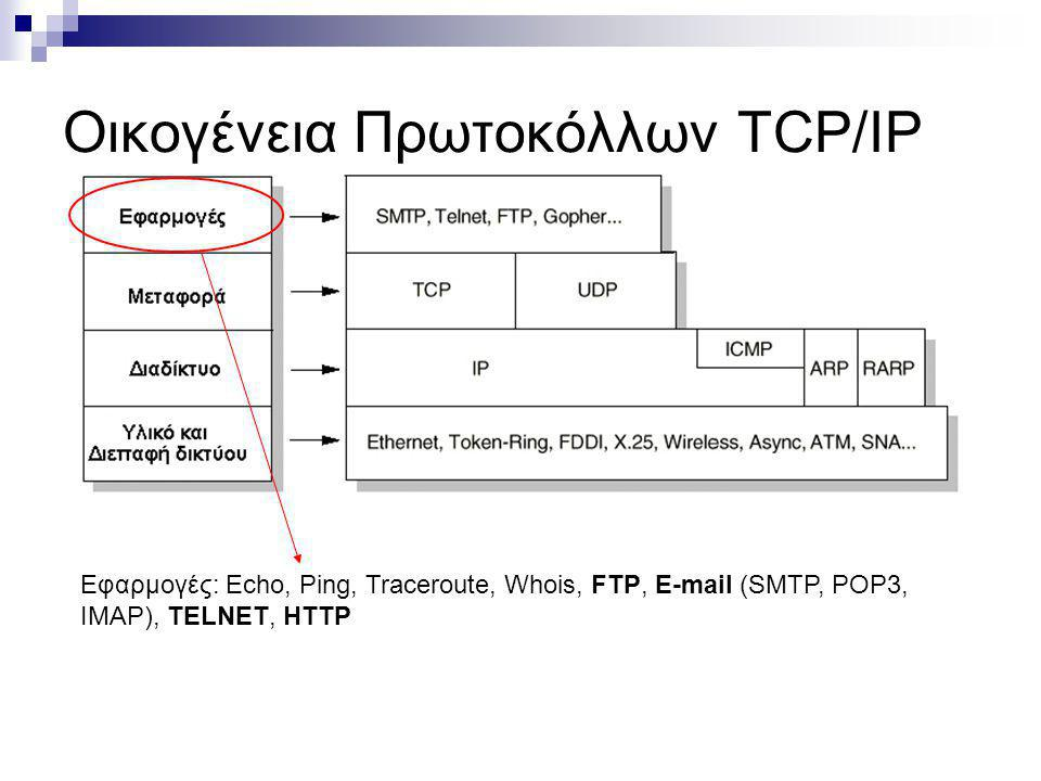 Οικογένεια Πρωτοκόλλων TCP/IP Εφαρµογές: Echo, Ping, Traceroute, Whois, FTP, E-mail (SMTP, POP3, IMAP), TELNET, HTTP