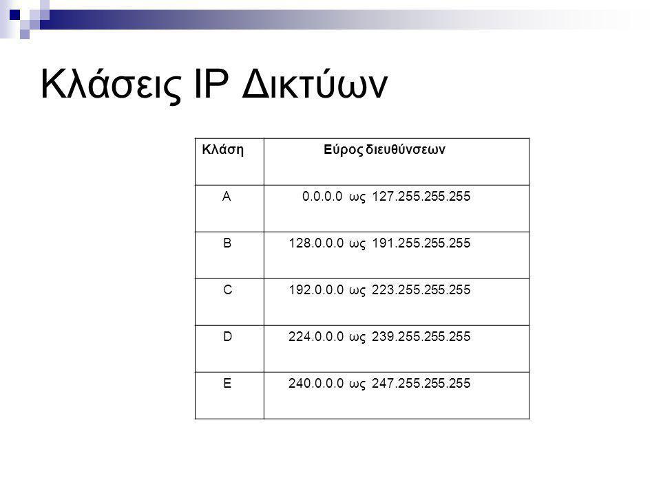 Κλάσεις IP Δικτύων Κλάση Εύρος διευθύνσεων A 0.0.0.0 ως 127.255.255.255 Β 128.0.0.0 ως 191.255.255.255 C 192.0.0.0 ως 223.255.255.255 D 224.0.0.0 ως 2