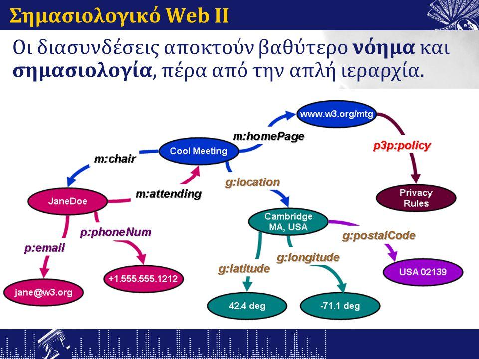 Σημασιολογικό Web II Οι διασυνδέσεις αποκτούν βαθύτερο νόημα και σημασιολογία, πέρα από την απλή ιεραρχία.