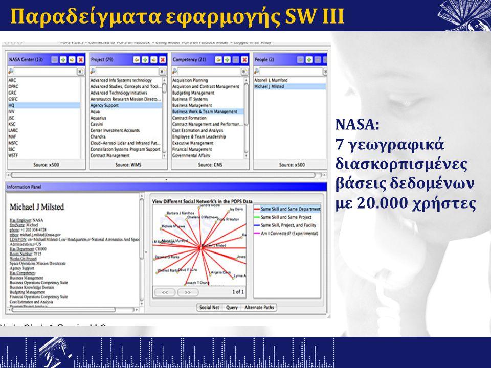 Παραδείγματα εφαρμογής SW ΙΙΙ NASA: 7 γεωγραφικά διασκορπισμένες βάσεις δεδομένων με 20.000 χρήστες