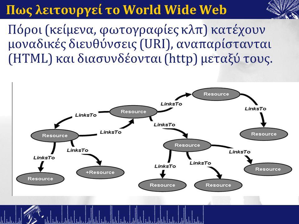Πως λειτουργεί το World Wide Web Πόροι (κείμενα, φωτογραφίες κλπ) κατέχουν μοναδικές διευθύνσεις (URI), αναπαρίστανται (HTML) και διασυνδέονται (http) μεταξύ τους.