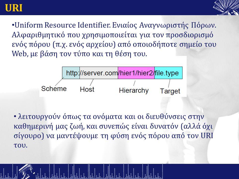 URI Uniform Resource Identifier. Ενιαίος Αναγνωριστής Πόρων.