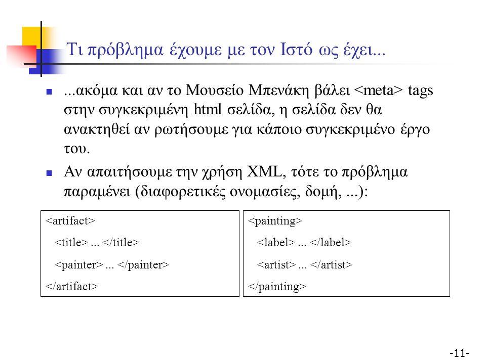 -11- Τι πρόβλημα έχουμε με τον Ιστό ως έχει......ακόμα και αν το Μουσείο Μπενάκη βάλει tags στην συγκεκριμένη html σελίδα, η σελίδα δεν θα ανακτηθεί α