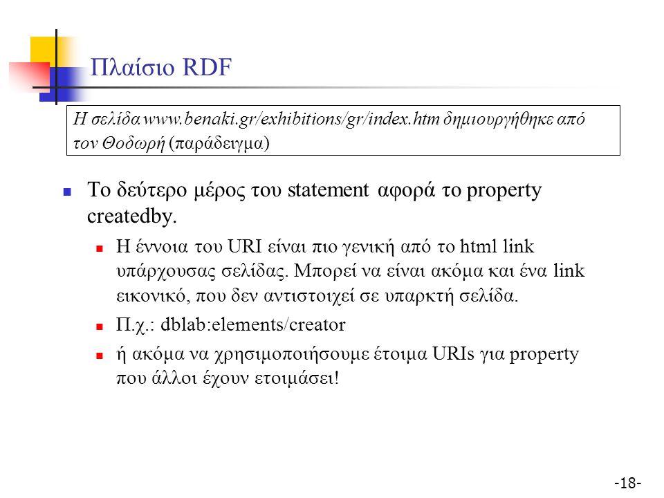 -18- Πλαίσιο RDF Το δεύτερο μέρος του statement αφορά το property createdby. Η έννοια του URI είναι πιο γενική από το html link υπάρχουσας σελίδας. Μπ